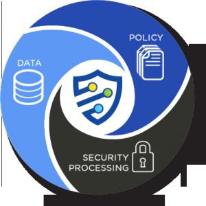 Panoptic Cyberdefense in Banking & Beyond