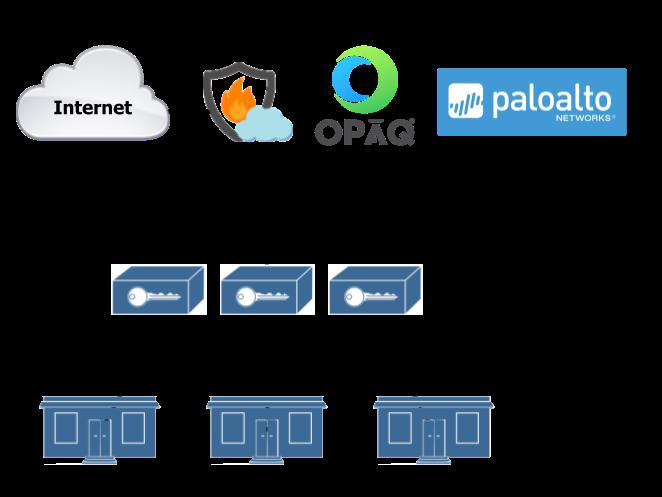 Firewall - OPAQ (2)