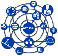 Managed Network Security